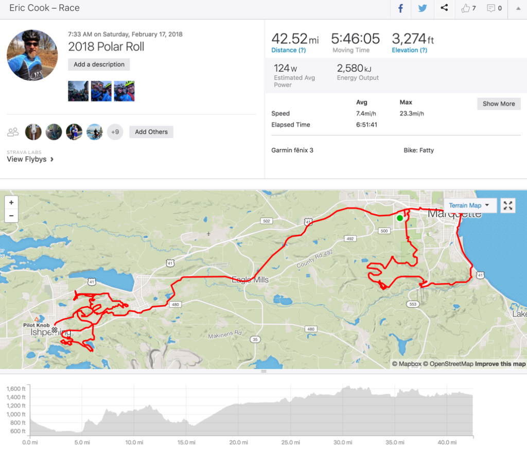 Eric Cook Strava 2018 Polar Roll
